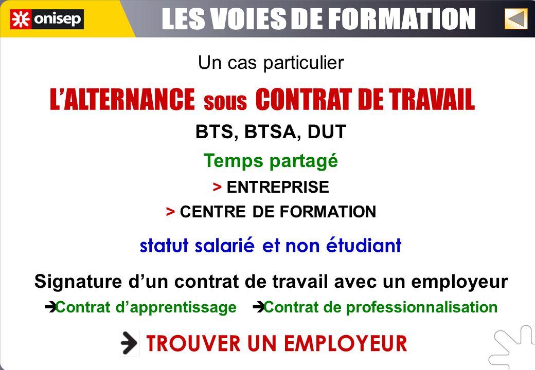 Un cas particulier BTS, BTSA, DUT Temps partagé > ENTREPRISE > CENTRE DE FORMATION Signature dun contrat de travail avec un employeur Contrat dapprent