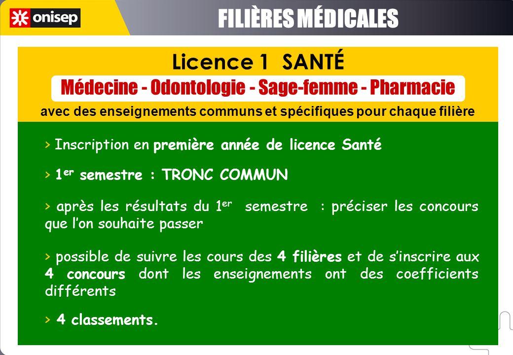 Licence 1 SANTÉ > Inscription en première année de licence Santé > 1 er semestre : TRONC COMMUN > après les résultats du 1 er semestre : préciser les