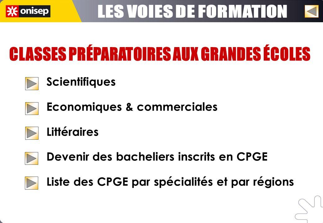 Scientifiques Economiques & commerciales Littéraires Devenir des bacheliers inscrits en CPGE Liste des CPGE par spécialités et par régions