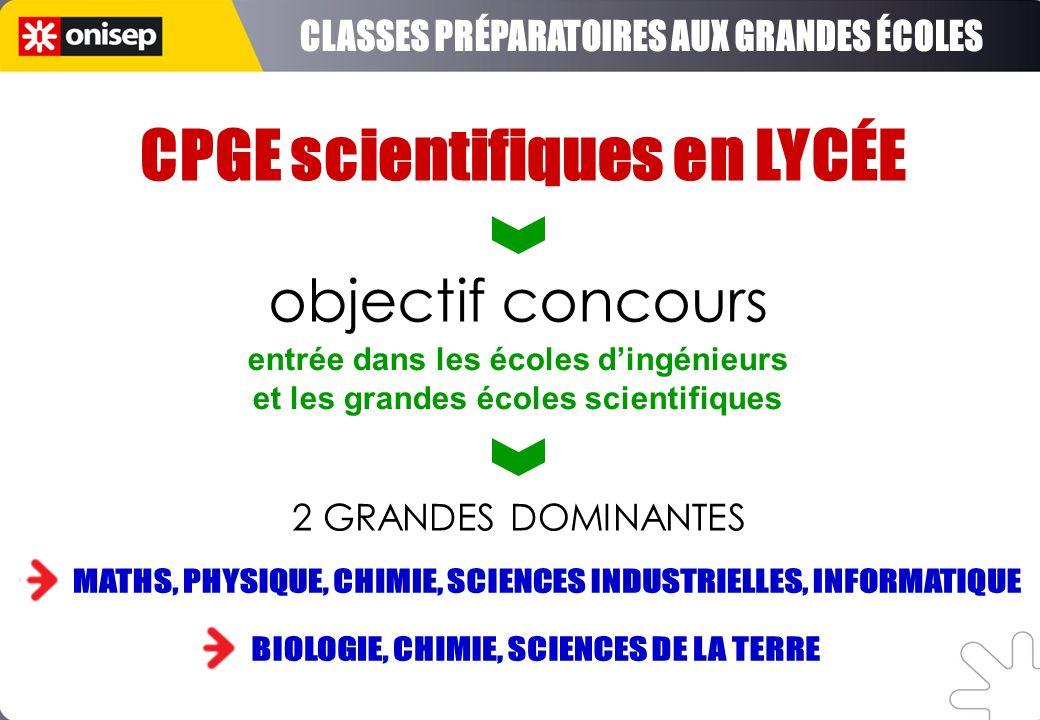 2 GRANDES DOMINANTES objectif concours entrée dans les écoles dingénieurs et les grandes écoles scientifiques