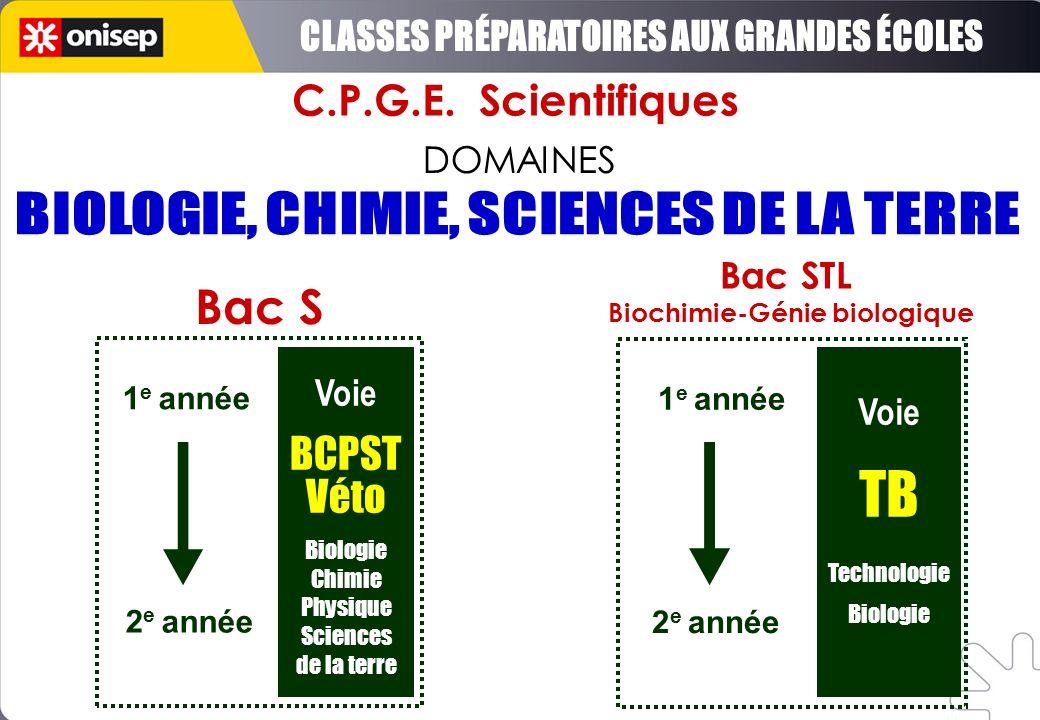 C.P.G.E. Scientifiques DOMAINES Voie BCPST Véto Biologie Chimie Physique Sciences de la terre 1 e année 2 e année Bac S Voie TB Technologie Biologie 1