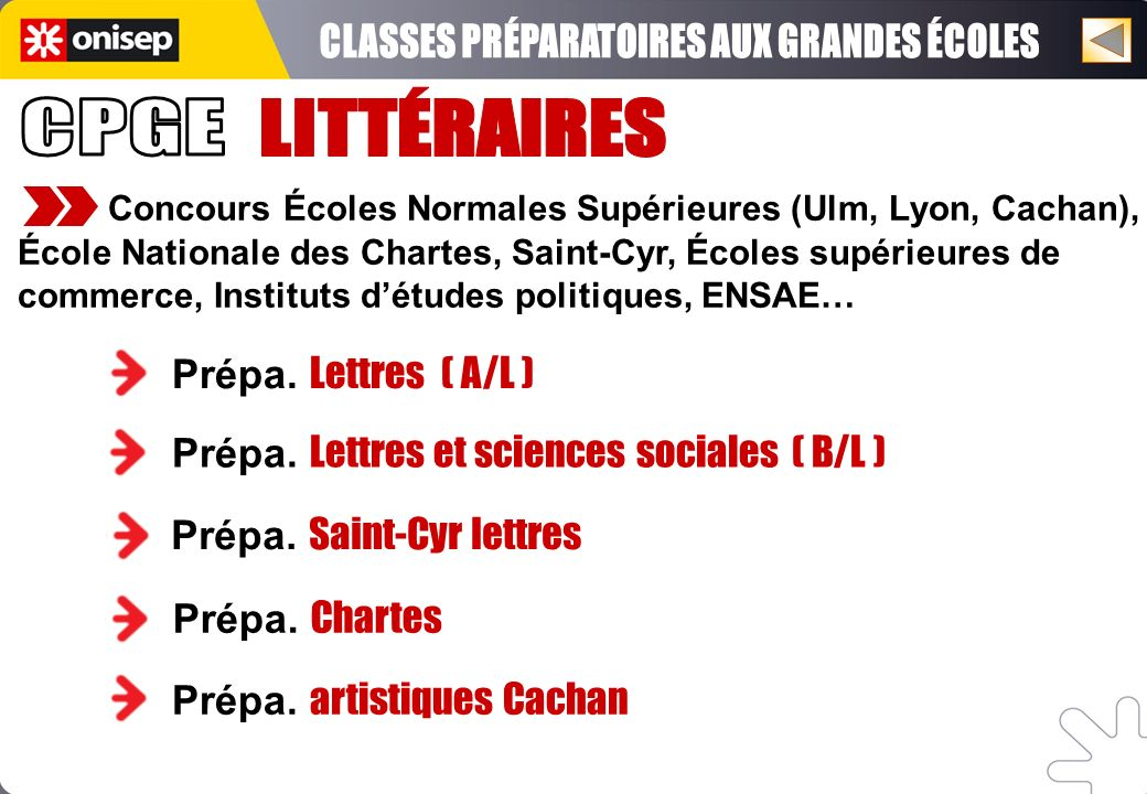 Concours Écoles Normales Supérieures (Ulm, Lyon, Cachan), École Nationale des Chartes, Saint-Cyr, Écoles supérieures de commerce, Instituts détudes po