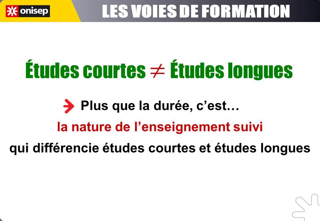 www.onisep.fr/equipeseducatives SEPTEMBRE 2010 Pour progresser dans le diaporama : sil ny a pas de bouton daction, il suffit pour obtenir la diapositive suivante de cliquer nimporte où sur la diapositive.