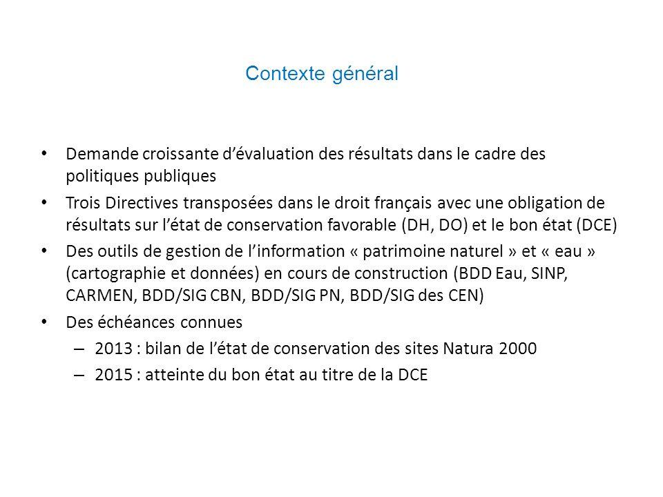 Demande croissante dévaluation des résultats dans le cadre des politiques publiques Trois Directives transposées dans le droit français avec une oblig
