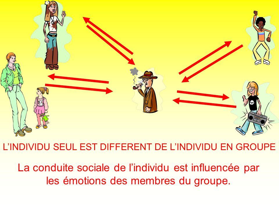 LINDIVIDU SEUL EST DIFFERENT DE LINDIVIDU EN GROUPE La conduite sociale de lindividu est influencée par les émotions des membres du groupe.