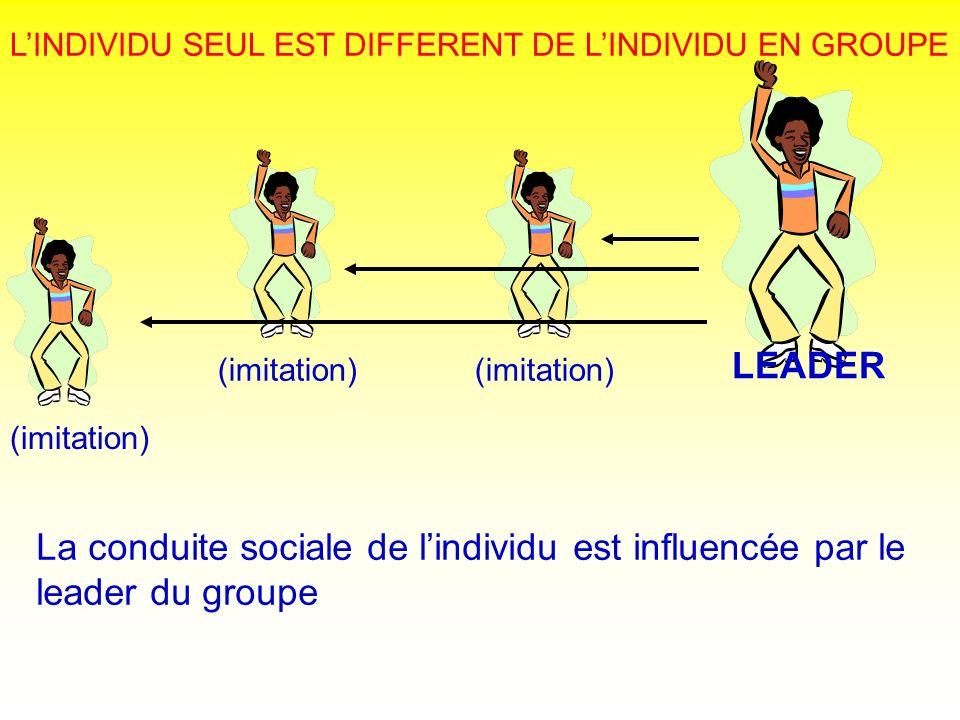 LINDIVIDU SEUL EST DIFFERENT DE LINDIVIDU EN GROUPE LEADER (imitation) La conduite sociale de lindividu est influencée par le leader du groupe