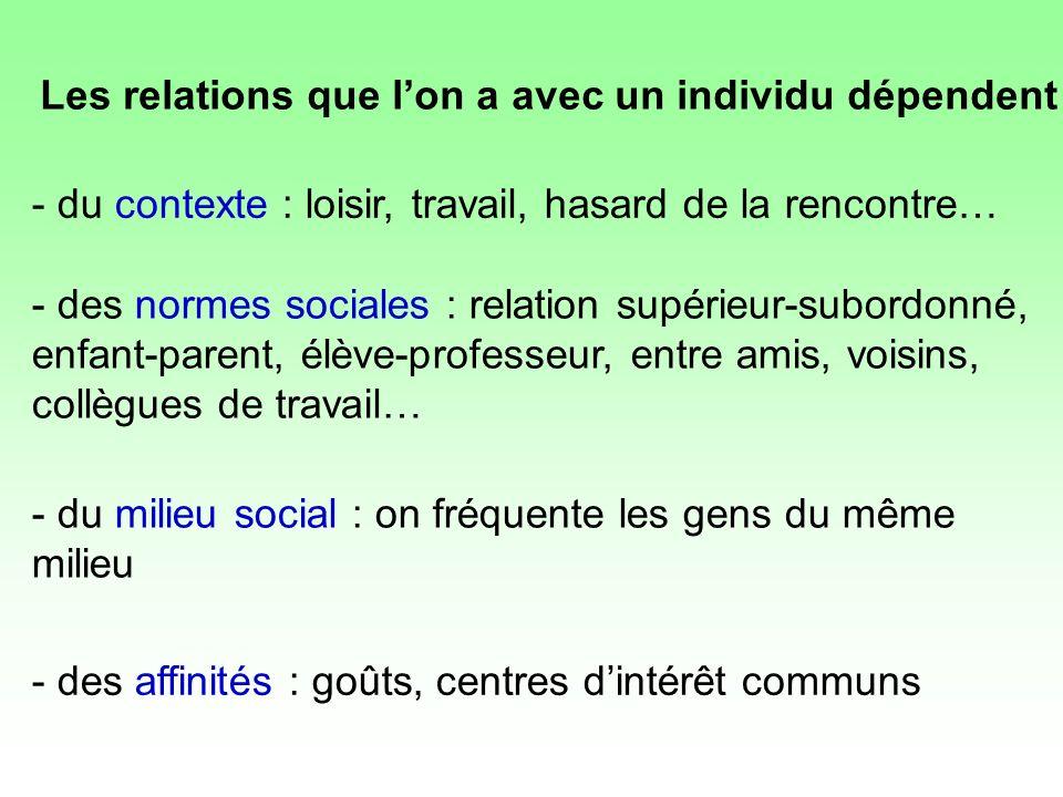 Les relations que lon a avec un individu dépendent : - du contexte : loisir, travail, hasard de la rencontre… - des normes sociales : relation supérie