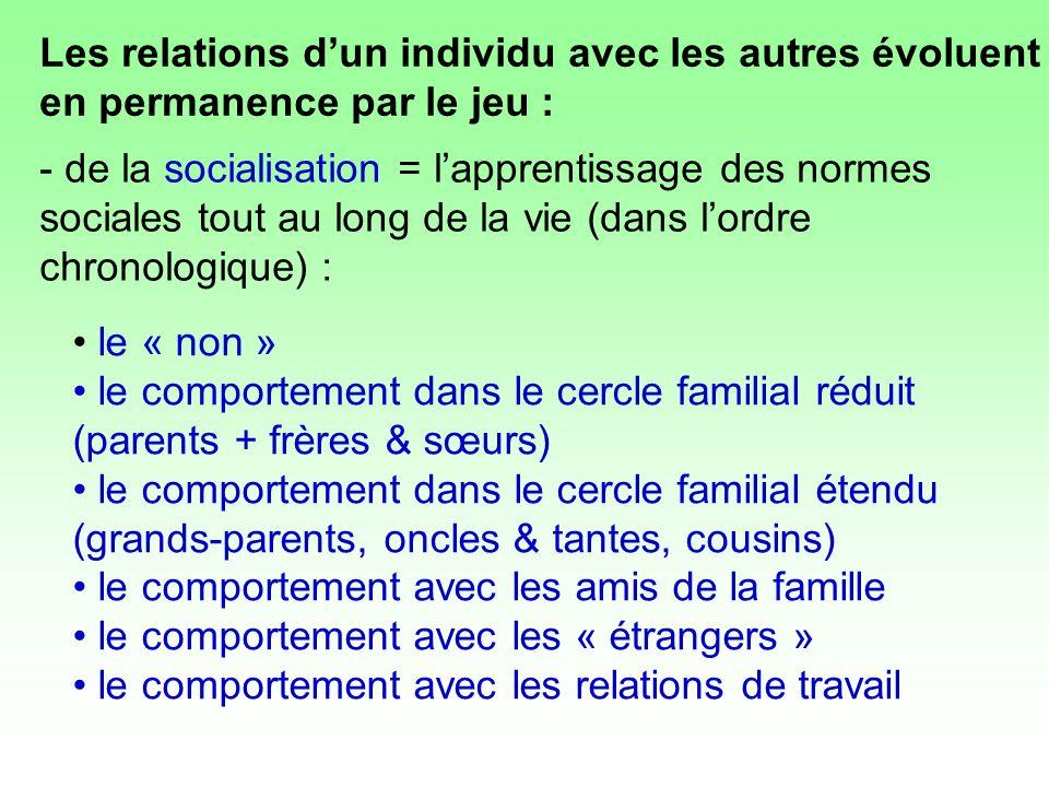 - de linfluence des autres : imitation (leaders) rejet - démarcation contagion des émotions Les relations dun individu avec les autres évoluent en permanence par le jeu :