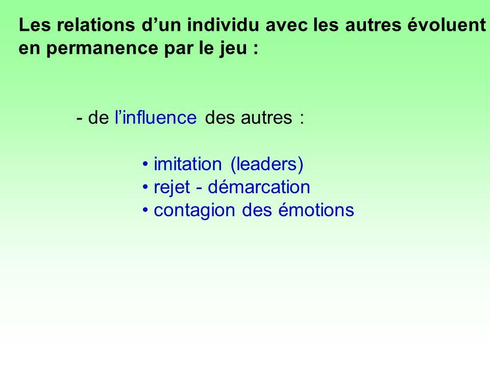 - de linfluence des autres : imitation (leaders) rejet - démarcation contagion des émotions Les relations dun individu avec les autres évoluent en per