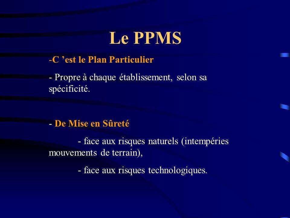 Le PPMS -C est le Plan Particulier - Propre à chaque établissement, selon sa spécificité. - De Mise en Sûreté - face aux risques naturels (intempéries