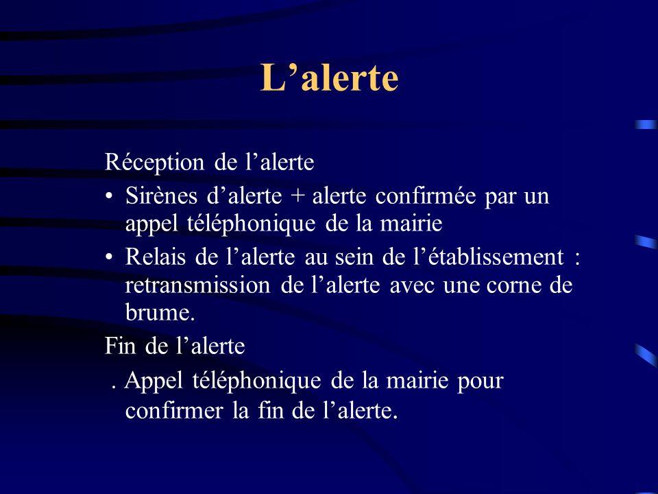 Lalerte Réception de lalerte Sirènes dalerte + alerte confirmée par un appel téléphonique de la mairie Relais de lalerte au sein de létablissement : r