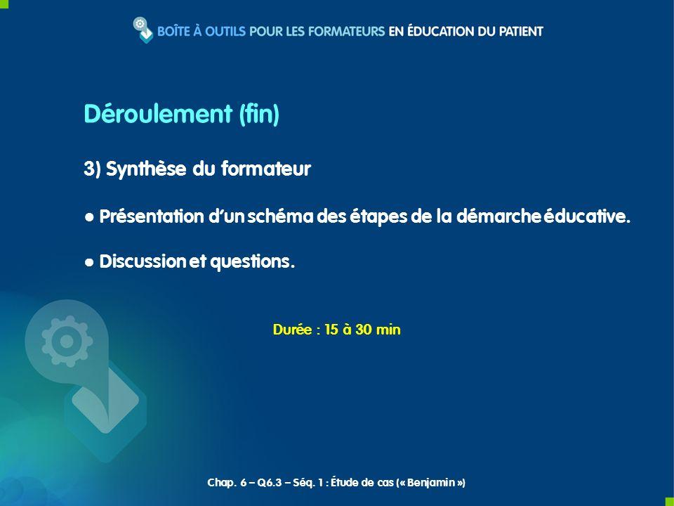 3) Synthèse du formateur Présentation dun schéma des étapes de la démarche éducative. Discussion et questions. Déroulement (fin) Durée : 15 à 30 min C