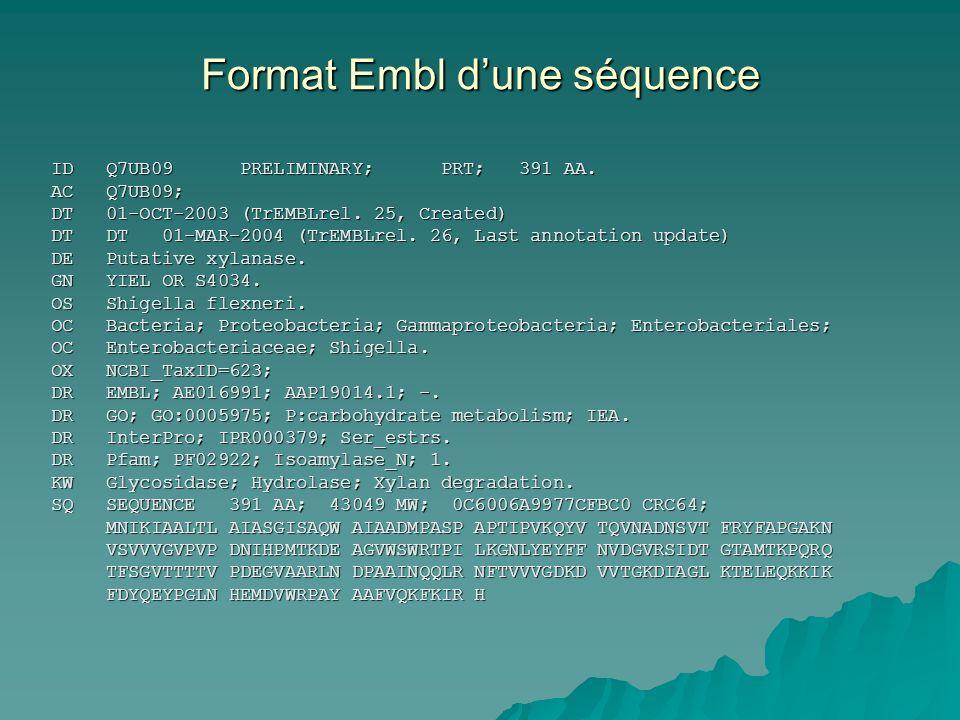 Format Embl dune séquence ID Q7UB09 PRELIMINARY; PRT; 391 AA. AC Q7UB09; DT 01-OCT-2003 (TrEMBLrel. 25, Created) DT DT 01-MAR-2004 (TrEMBLrel. 26, Las