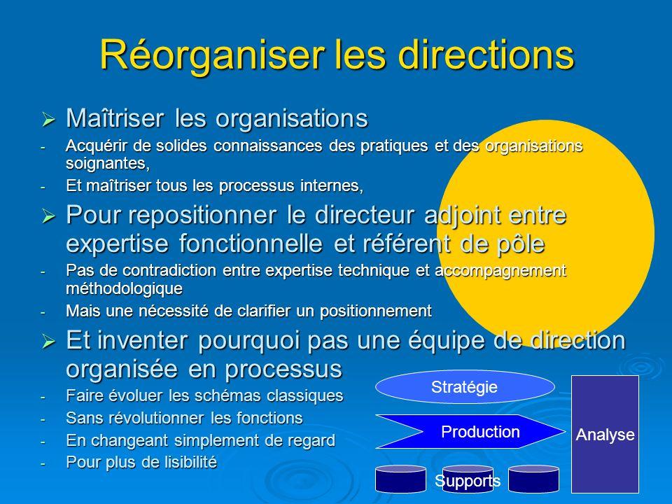 Analyse Réorganiser les directions Maîtriser les organisations Maîtriser les organisations - Acquérir de solides connaissances des pratiques et des or