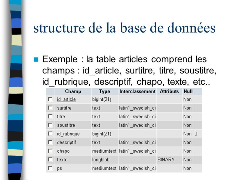 structure de la base de données Exemple : la table articles comprend les champs : id_article, surtitre, titre, soustitre, id_rubrique, descriptif, cha