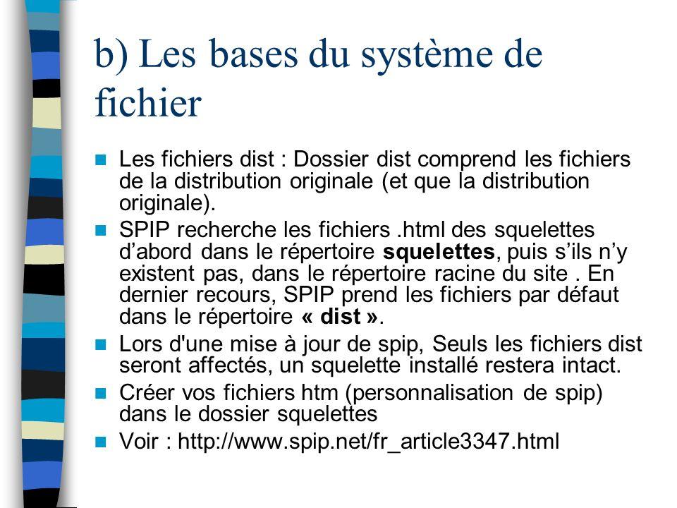 b) Les bases du système de fichier Les fichiers dist : Dossier dist comprend les fichiers de la distribution originale (et que la distribution origina