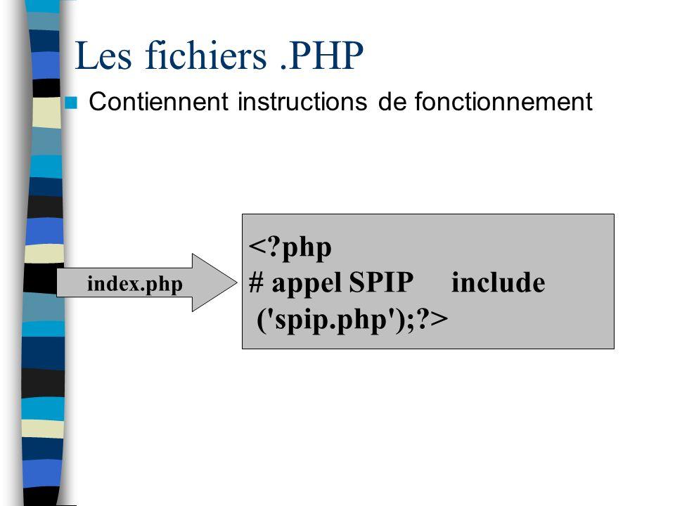 Les fichiers.PHP Contiennent instructions de fonctionnement index.php