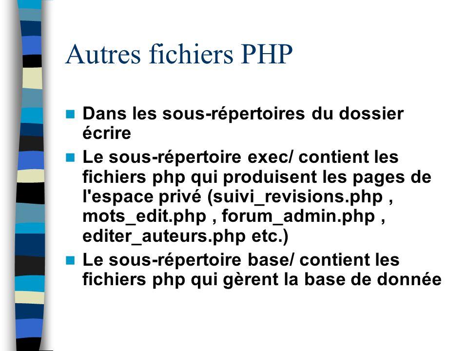 Autres fichiers PHP Dans les sous-répertoires du dossier écrire Le sous-répertoire exec/ contient les fichiers php qui produisent les pages de l'espac