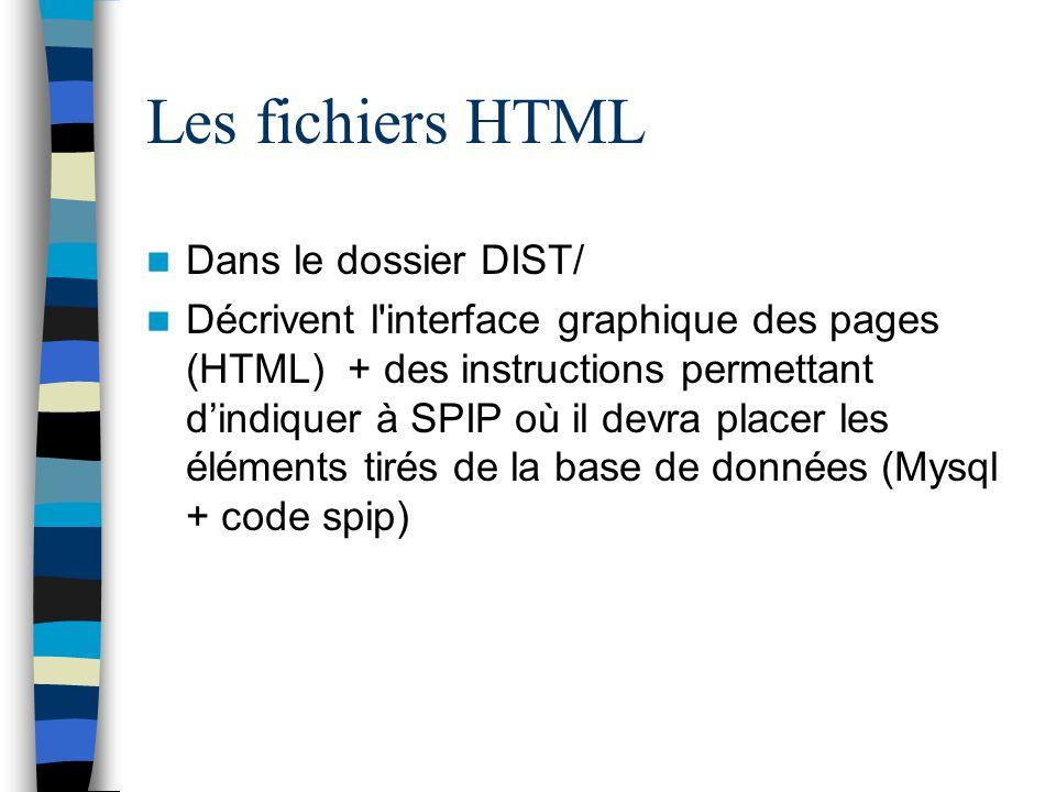 Les fichiers HTML Dans le dossier DIST/ Décrivent l'interface graphique des pages (HTML) + des instructions permettant dindiquer à SPIP où il devra pl