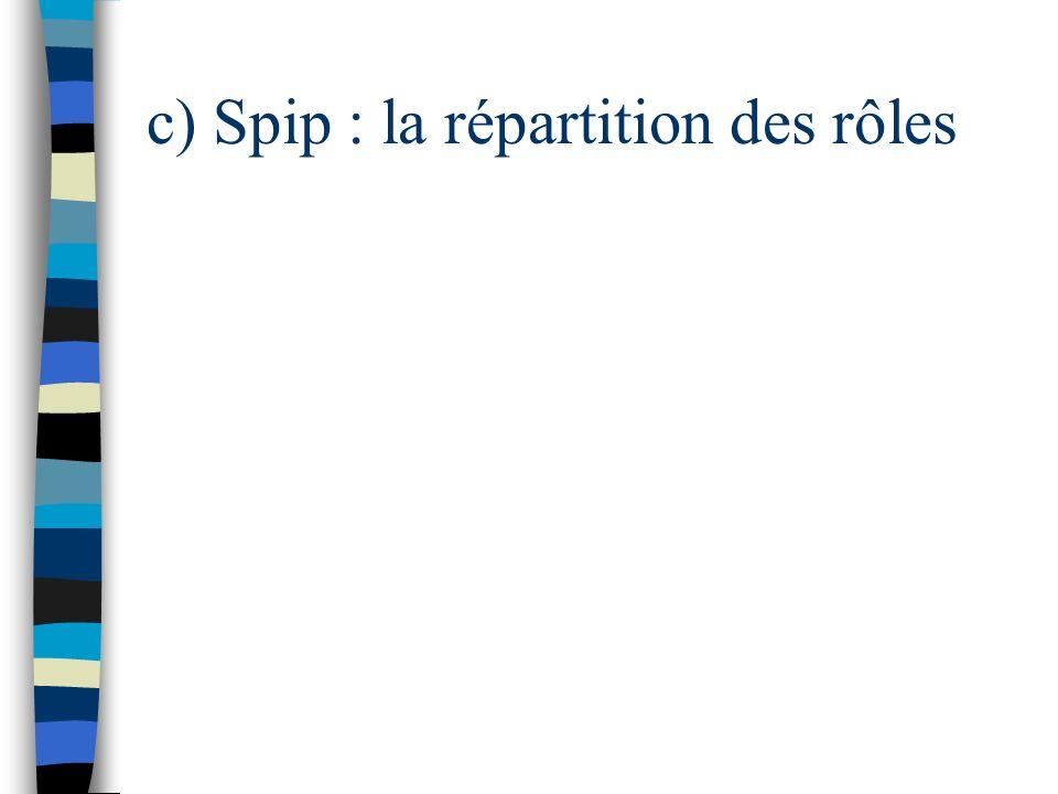 c) Spip : la répartition des rôles