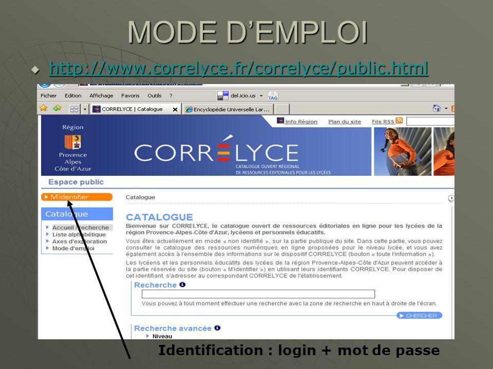 IDENTIFICATION Marseille Hotelier Login Mot de passe CONNEXION