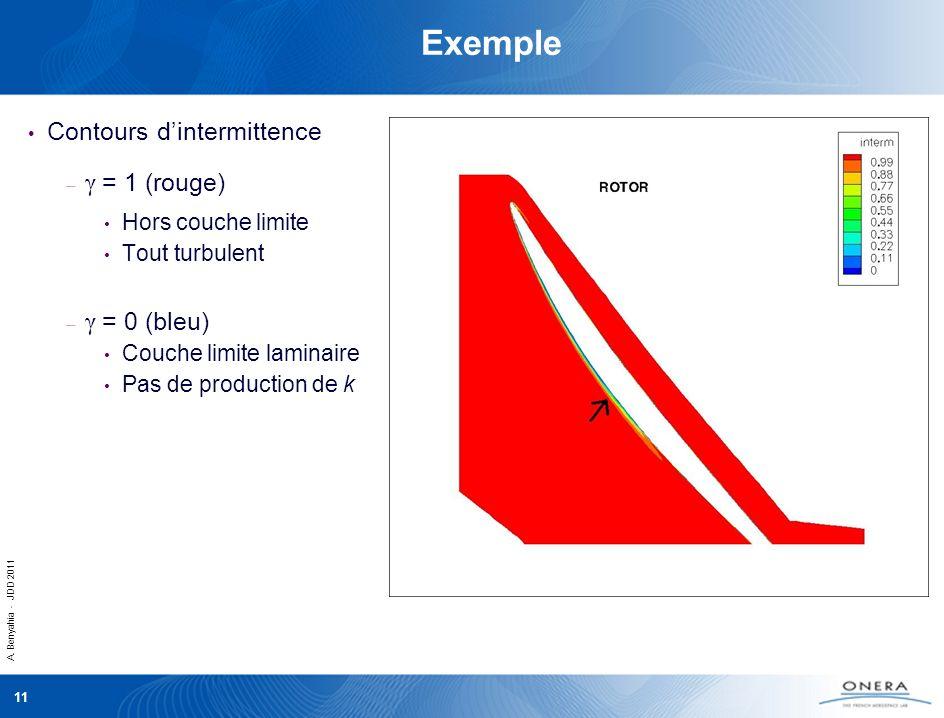 A. Benyahia - JDD 2011 11 Exemple Contours dintermittence – γ = 1 (rouge) Hors couche limite Tout turbulent – γ = 0 (bleu) Couche limite laminaire Pas