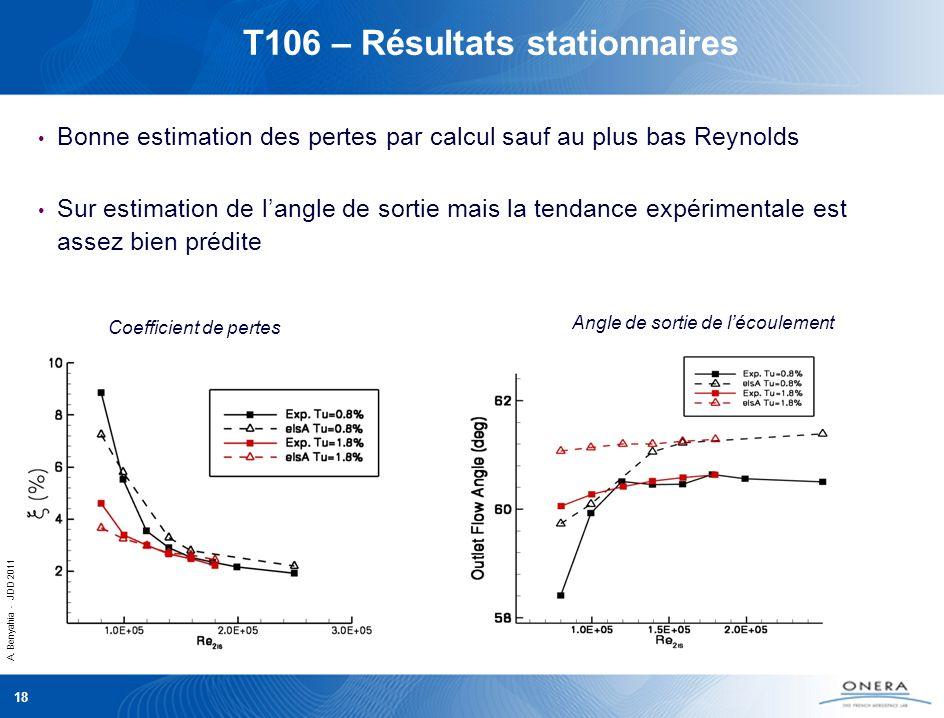 A. Benyahia - JDD 2011 18 T106 – Résultats stationnaires Bonne estimation des pertes par calcul sauf au plus bas Reynolds Sur estimation de langle de