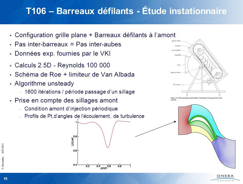 A. Benyahia - JDD 2011 19 T106 – Barreaux défilants - Étude instationnaire Configuration grille plane + Barreaux défilants à lamont Pas inter-barreaux