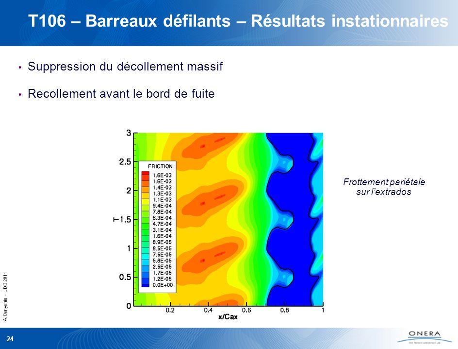 A. Benyahia - JDD 2011 24 T106 – Barreaux défilants – Résultats instationnaires Suppression du décollement massif Recollement avant le bord de fuite F