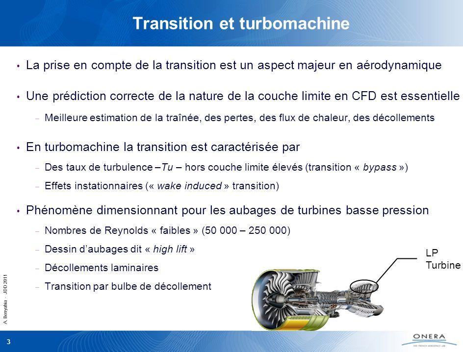 A. Benyahia - JDD 2011 3 Transition et turbomachine La prise en compte de la transition est un aspect majeur en aérodynamique Une prédiction correcte