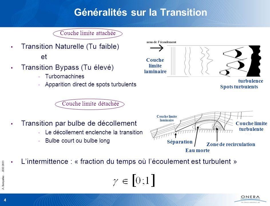 A. Benyahia - JDD 2011 4 Généralités sur la Transition Transition Naturelle (Tu faible) et Transition Bypass (Tu élevé) Turbomachines Apparition direc