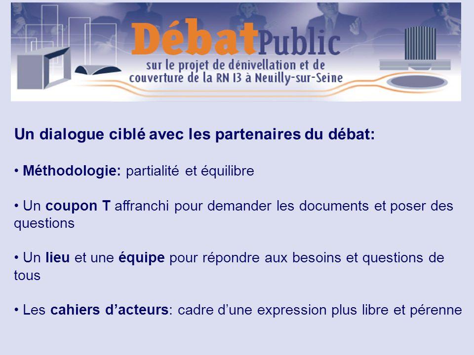 Un dialogue ciblé avec les partenaires du débat: Méthodologie: partialité et équilibre Un coupon T affranchi pour demander les documents et poser des