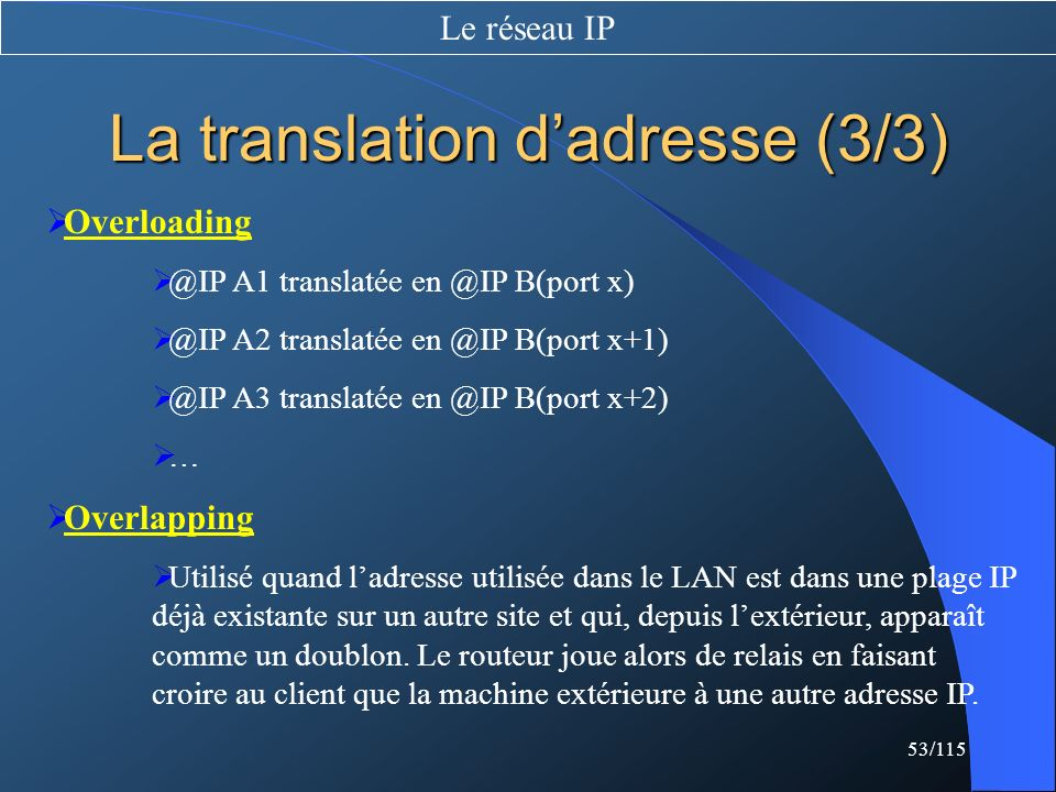 53/115 La translation dadresse (3/3) Le réseau IP Overloading @IP A1 translatée en @IP B(port x) @IP A2 translatée en @IP B(port x+1) @IP A3 translaté