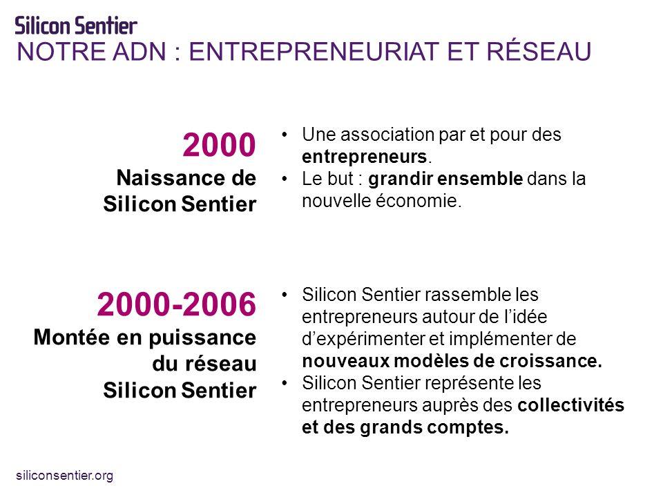 siliconsentier.org NOTRE ADN : ENTREPRENEURIAT ET RÉSEAU 2000 Naissance de Silicon Sentier 2000-2006 Montée en puissance du réseau Silicon Sentier Une association par et pour des entrepreneurs.