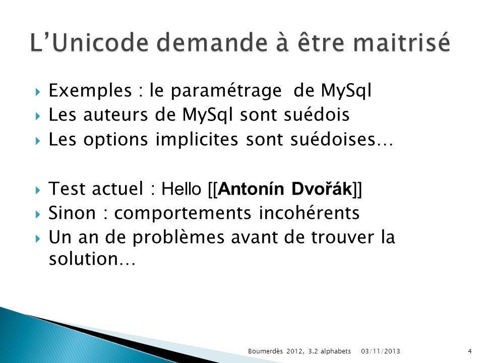 Exemples : le paramétrage de MySql Les auteurs de MySql sont suédois Les options implicites sont suédoises… Test actuel : Hello [[Antonín Dvořák]] Sin