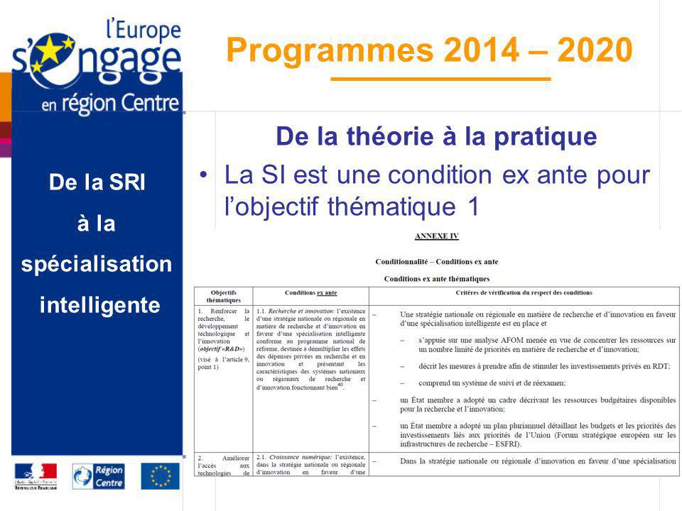 De la SRI à la spécialisation intelligente Programmes 2014 – 2020 De la théorie à la pratique La SI est une condition ex ante pour lobjectif thématiqu