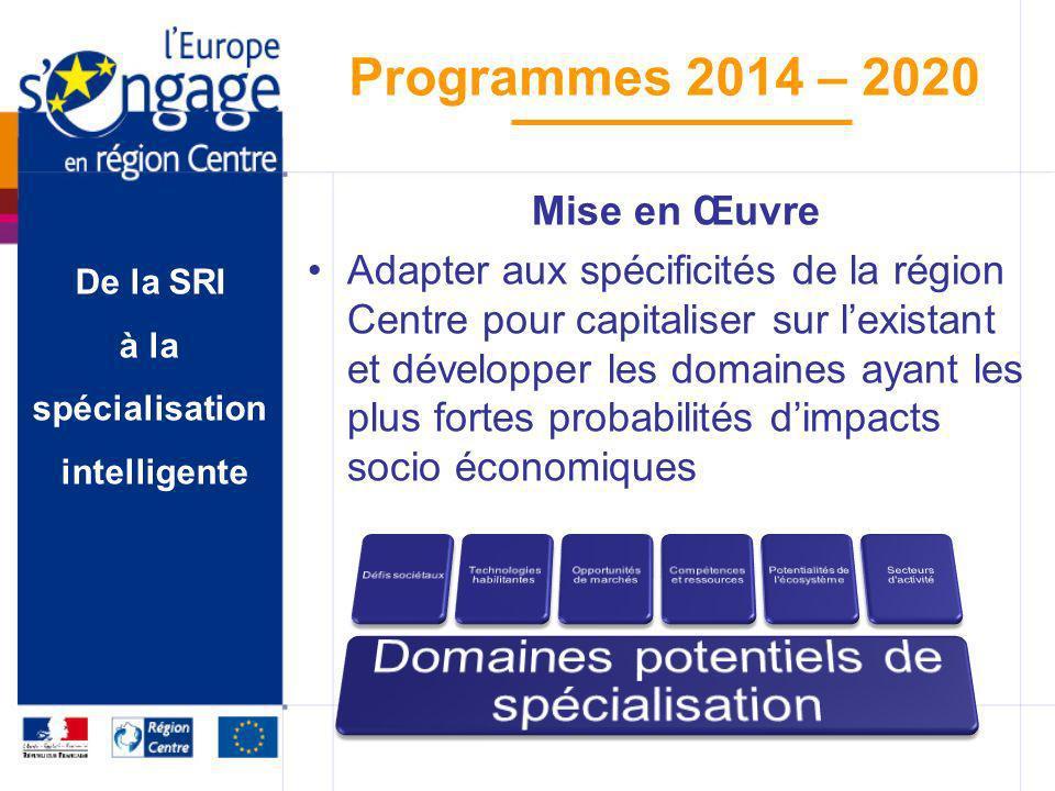 De la SRI à la spécialisation intelligente Programmes 2014 – 2020 Mise en Œuvre Adapter aux spécificités de la région Centre pour capitaliser sur lexi