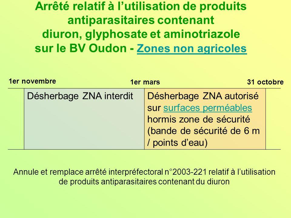 Arrêté relatif à lutilisation de produits antiparasitaires contenant diuron, glyphosate et aminotriazole sur le BV Oudon - Zones non agricoles Zones n