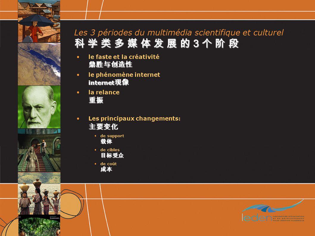 Interopérabilité Nécessité de concevoir un système de publication opérable à la fois par les acteurs français et chinois du projet Plateforme SDX reposant sur la technologie Java/XML Données structurées et pérennes Contenus français Contenus chinois