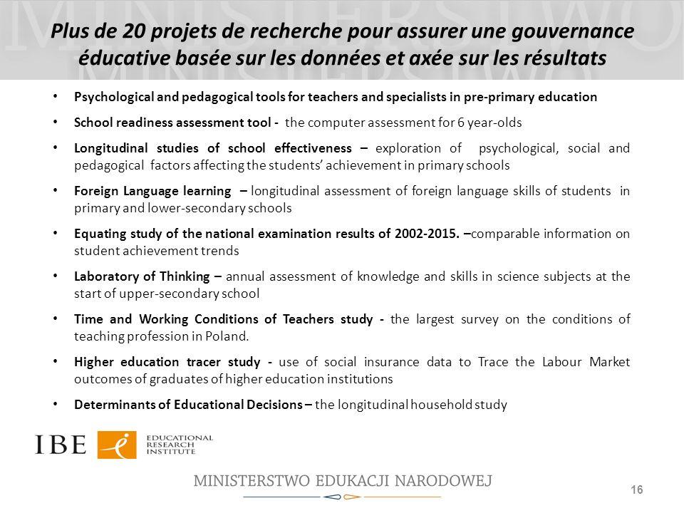 Plus de 20 projets de recherche pour assurer une gouvernance éducative basée sur les données et axée sur les résultats 16 Psychological and pedagogica