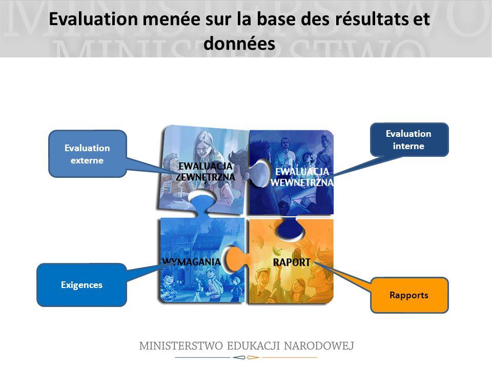 Evaluation menée sur la base des résultats et données Evaluation externe Evaluation interne Exigences Rapports