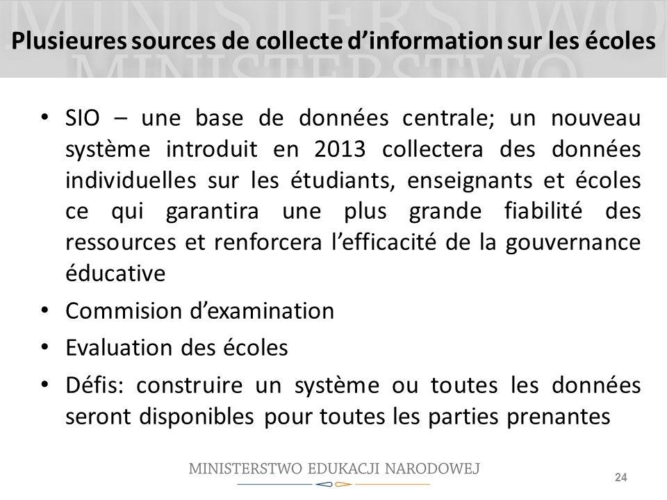Plusieures sources de collecte dinformation sur les écoles SIO – une base de données centrale; un nouveau système introduit en 2013 collectera des don