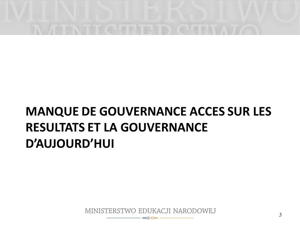 MANQUE DE GOUVERNANCE ACCES SUR LES RESULTATS ET LA GOUVERNANCE DAUJOURDHUI 3
