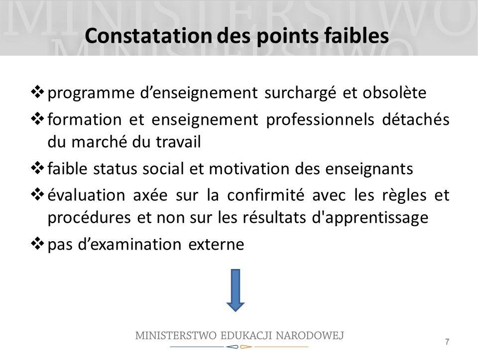 Constatation des points faibles programme denseignement surchargé et obsolète formation et enseignement professionnels détachés du marché du travail f
