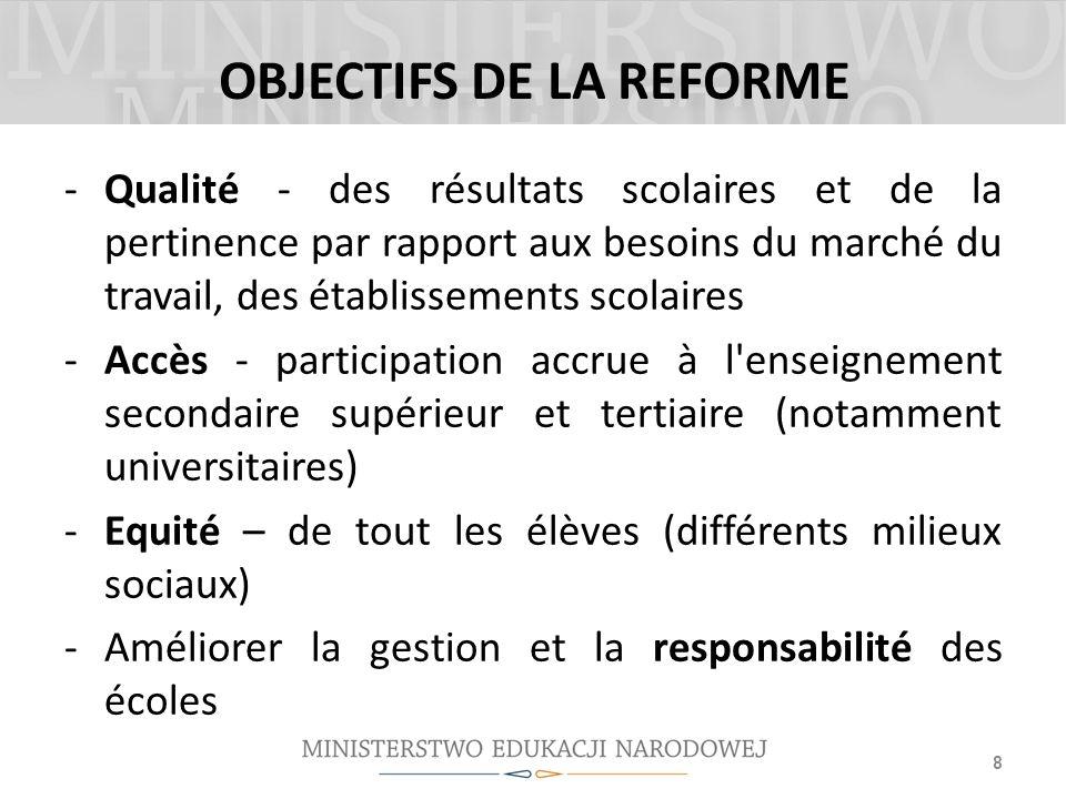 OBJECTIFS DE LA REFORME -Qualité - des résultats scolaires et de la pertinence par rapport aux besoins du marché du travail, des établissements scolai
