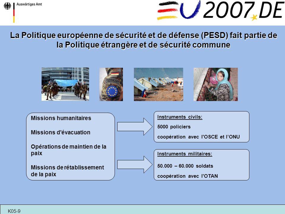 La Politique européenne de sécurité et de défense (PESD) fait partie de la Politique étrangère et de sécurité commune Missions humanitaires Missions d