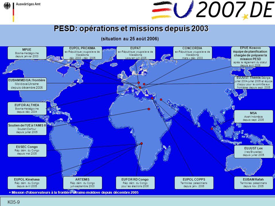 PESD: opérations et missions depuis 2003 (situation au 25 août 2006) EPUE Kosovo équipe de planification chargée de préparer la mission PESD après le