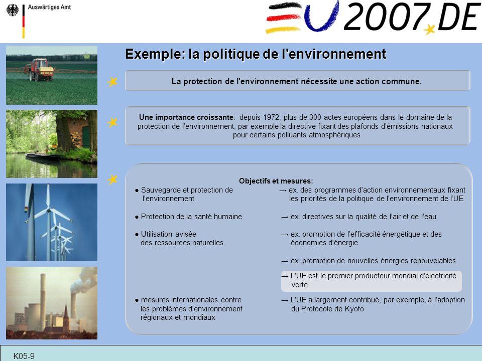 Exemple: la politique de l'environnement Une importance croissante: depuis 1972, plus de 300 actes européens dans le domaine de la protection de l'env