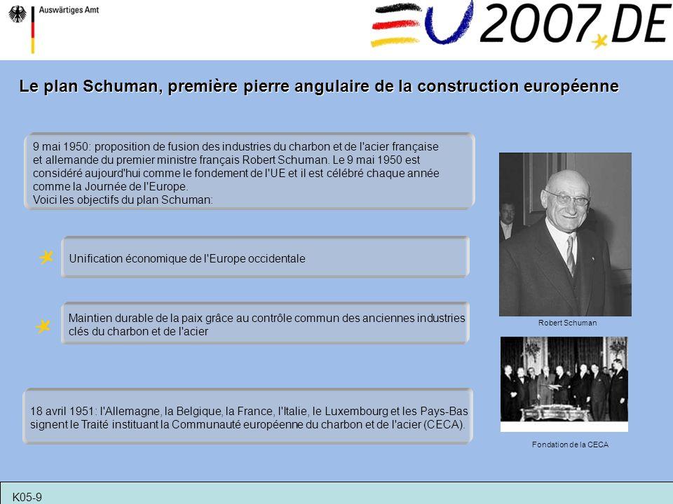Les Traités de Rome Communauté économique européenne (CEE): Objectif: Marché commun (Union douanière, politique économique extérieure commune) Communauté européenne de l énergie atomique (CEEA ou EURATOM): Objectif: règles concernant l utilisation civile de la politique nucléaire et atomique 25 mars 1957: les six États fondateurs de la CECA signent les Traités de Rome: 1967: fondation de la Communauté européenne (CE) par la fusion de la CECA, de la CEE et d EURATOM Signature des Traités le 25/03/1957 K05-9 Ce projet d unification européenne émane de six États fondateurs de l ouest du continent divisé.