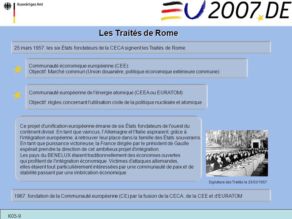 Les Traités de Rome Communauté économique européenne (CEE): Objectif: Marché commun (Union douanière, politique économique extérieure commune) Communa